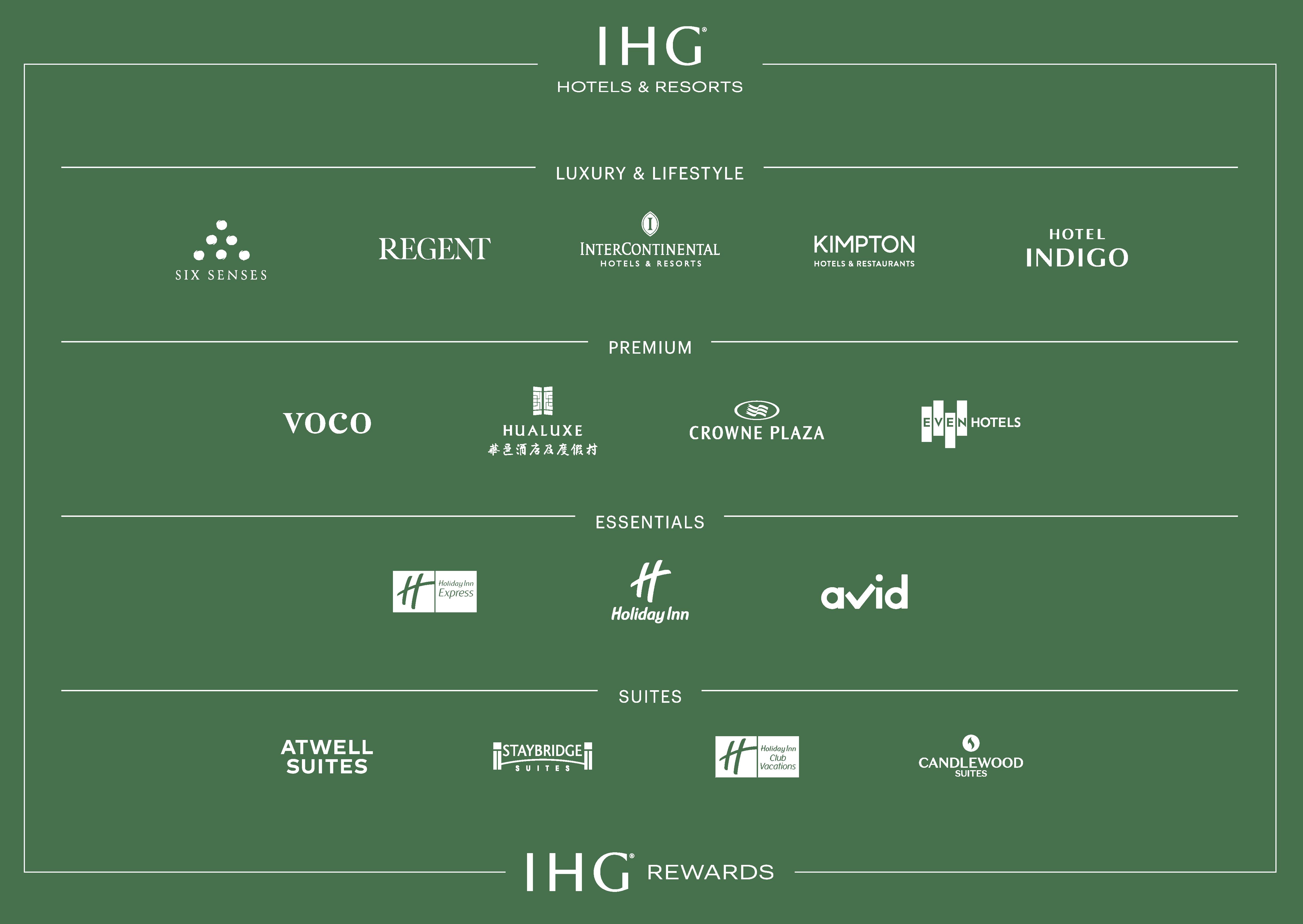 ihg-brand-bar-collection-landscape-knockout-1-min